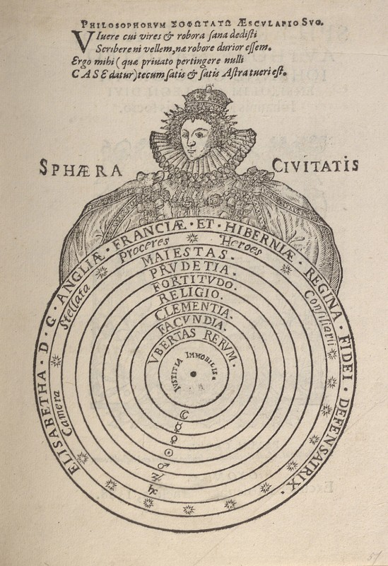 Elizabeth I Presiding over the Celestial Sphere