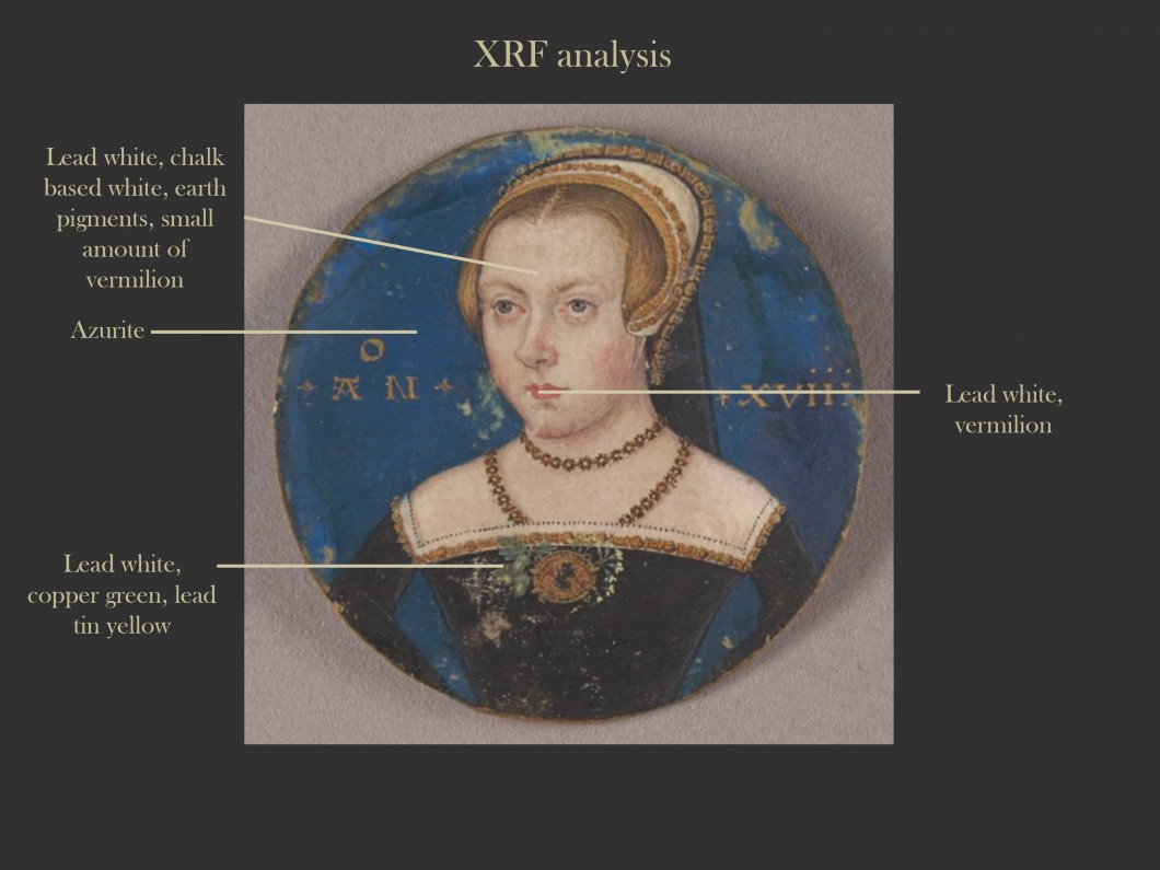 Portrait of an Unknown Lady (results of XRF analysis)