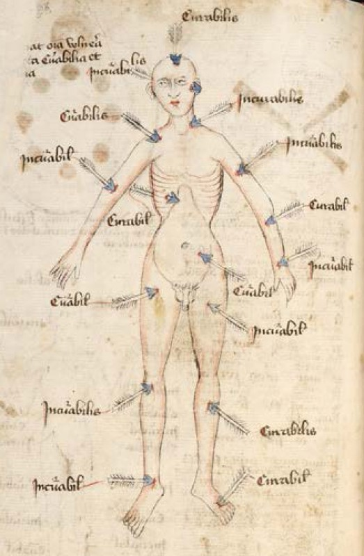depicting an early Wound Figure, ca. 1350–1400, Southern Germany or Bohemia, ink on parchment. Collection of the Lobkowicz Library and Archives, Nelahozeves Castle, Czech Republic.